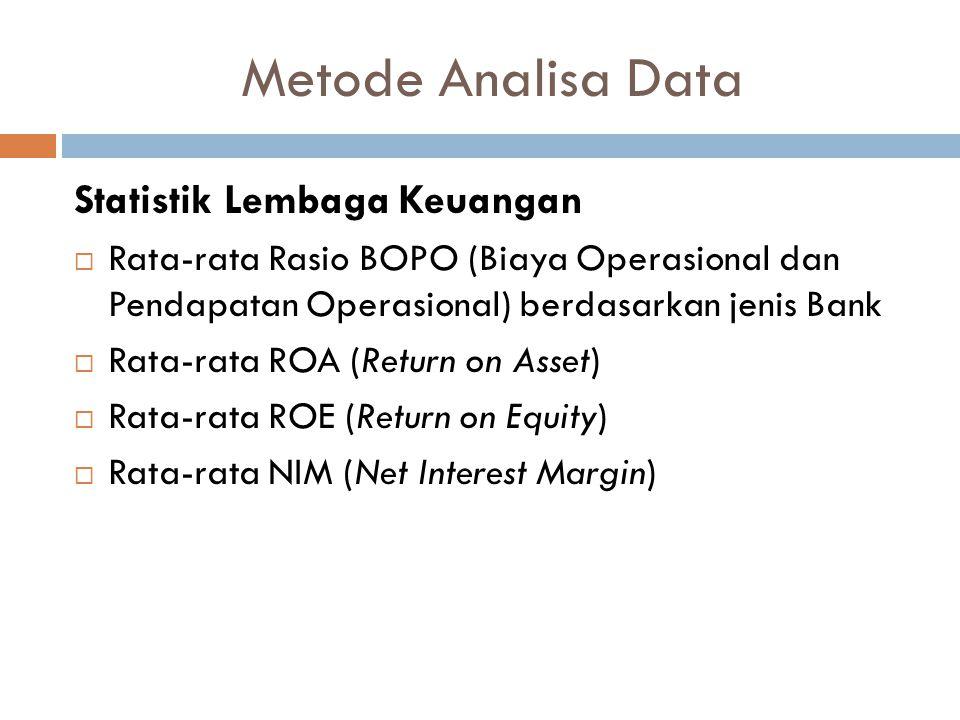 Metode Analisa Data Statistik Lembaga Keuangan  Rata-rata Rasio BOPO (Biaya Operasional dan Pendapatan Operasional) berdasarkan jenis Bank  Rata-rat