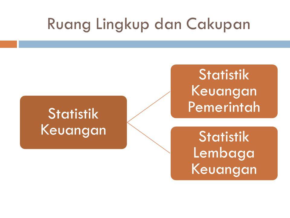 Ruang Lingkup dan Cakupan Statistik Keuangan Statistik Keuangan Pemerintah Statistik Lembaga Keuangan