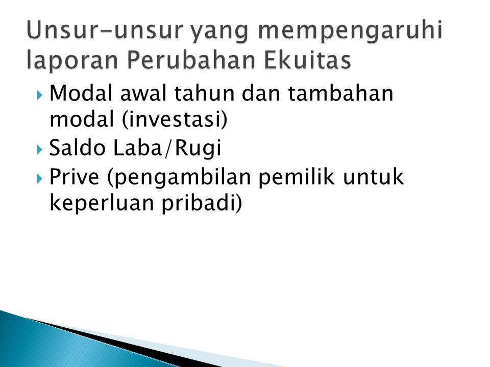  Modal awal tahun dan tambahan modal (investasi)  Saldo Laba/Rugi  Prive (pengambilan pemilik untuk keperluan pribadi)