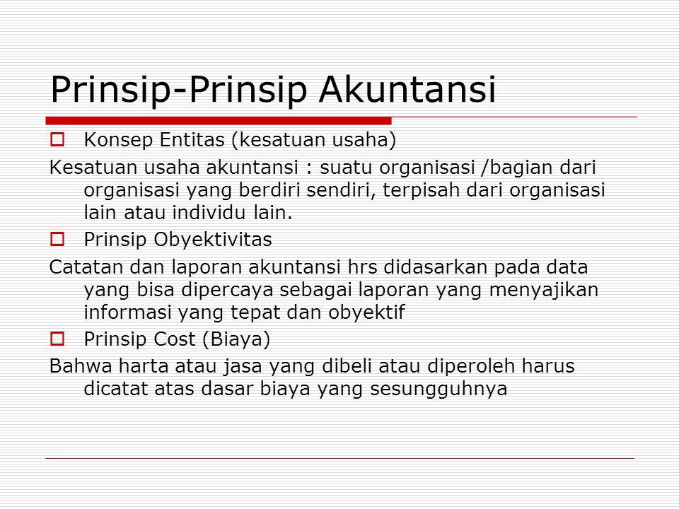 Prinsip-Prinsip Akuntansi  Konsep Entitas (kesatuan usaha) Kesatuan usaha akuntansi : suatu organisasi /bagian dari organisasi yang berdiri sendiri,
