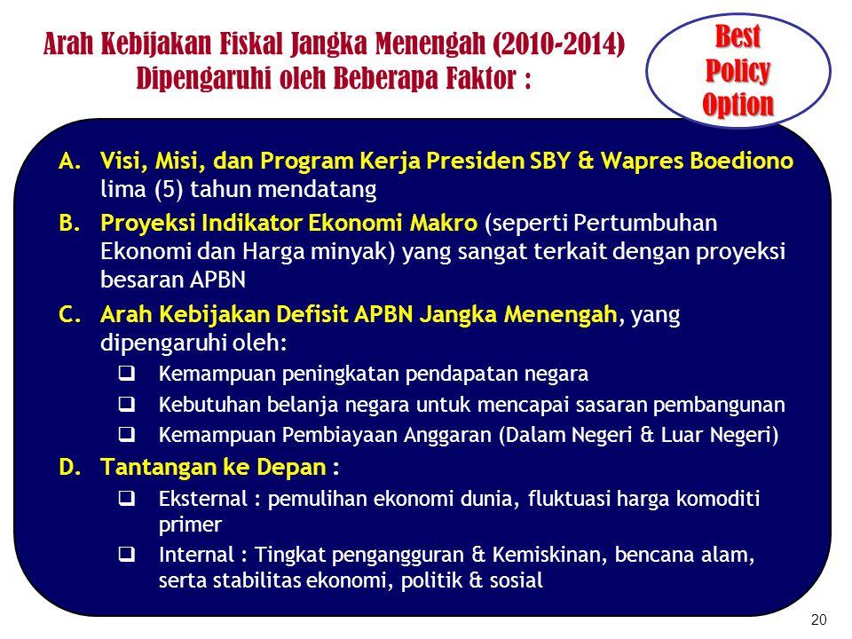 Arah Kebijakan Fiskal Jangka Menengah (2010-2014) Dipengaruhi oleh Beberapa Faktor : A.Visi, Misi, dan Program Kerja Presiden SBY & Wapres Boediono li