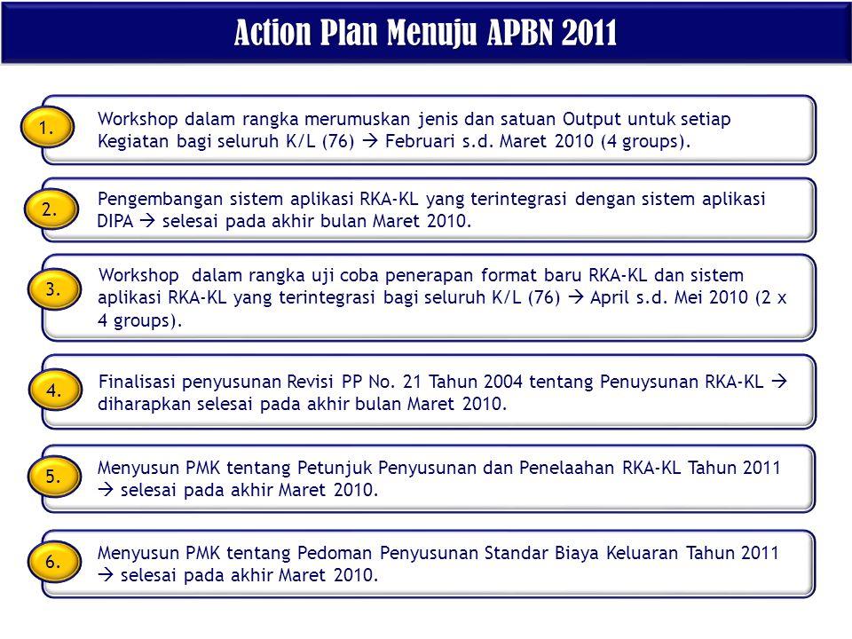 Action Plan Menuju APBN 2011 Workshop dalam rangka merumuskan jenis dan satuan Output untuk setiap Kegiatan bagi seluruh K/L (76)  Februari s.d. Mare