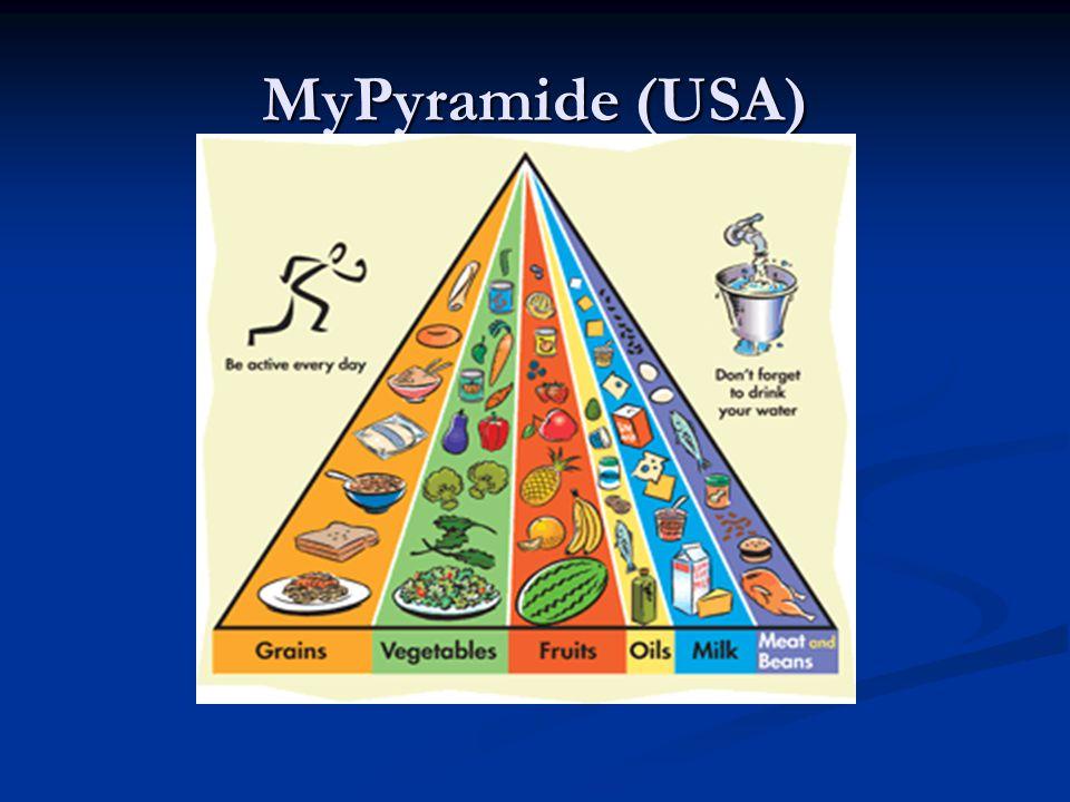 MyPyramide (USA)