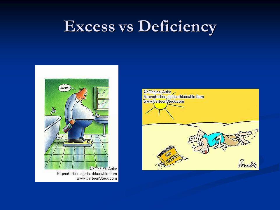 Excess vs Deficiency