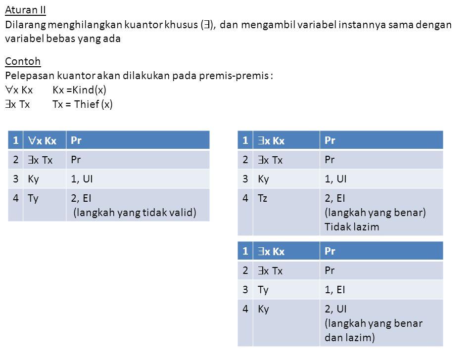 Aturan II Dilarang menghilangkan kuantor khusus (  ), dan mengambil variabel instannya sama dengan variabel bebas yang ada Contoh Pelepasan kuantor akan dilakukan pada premis-premis :  x KxKx =Kind(x)  x Tx Tx = Thief (x) 1  x Kx Pr 2  x Tx Pr 3Ky1, UI 4Ty2, EI (langkah yang tidak valid) 1  x Kx Pr 2  x Tx Pr 3Ky1, UI 4Tz2, EI (langkah yang benar) Tidak lazim 1  x Kx Pr 2  x Tx Pr 3Ty1, EI 4Ky2, UI (langkah yang benar dan lazim)