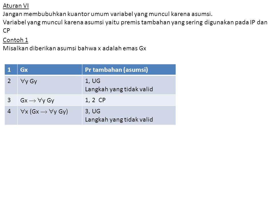 Aturan VI Jangan membubuhkan kuantor umum variabel yang muncul karena asumsi. Variabel yang muncul karena asumsi yaitu premis tambahan yang sering dig