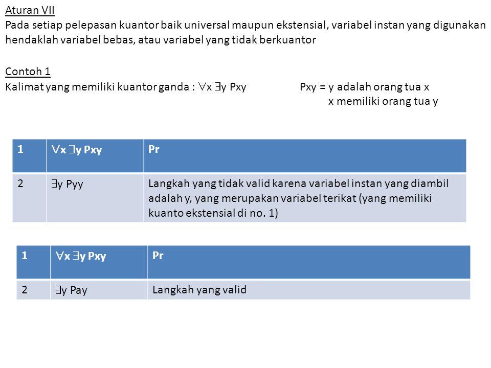 Aturan VII Pada setiap pelepasan kuantor baik universal maupun ekstensial, variabel instan yang digunakan hendaklah variabel bebas, atau variabel yang tidak berkuantor Contoh 1 Kalimat yang memiliki kuantor ganda :  x  y PxyPxy = y adalah orang tua x x memiliki orang tua y 1  x  y Pxy Pr 2  y Pyy Langkah yang tidak valid karena variabel instan yang diambil adalah y, yang merupakan variabel terikat (yang memiliki kuanto ekstensial di no.