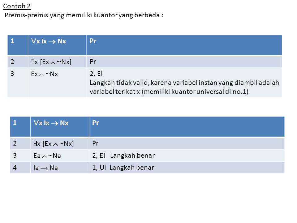 Contoh 2 Premis-premis yang memiliki kuantor yang berbeda : 1  x Ix  Nx Pr 2  x [Ex   Nx] Pr 3 Ex   Nx 2, EI Langkah tidak valid, karena variab