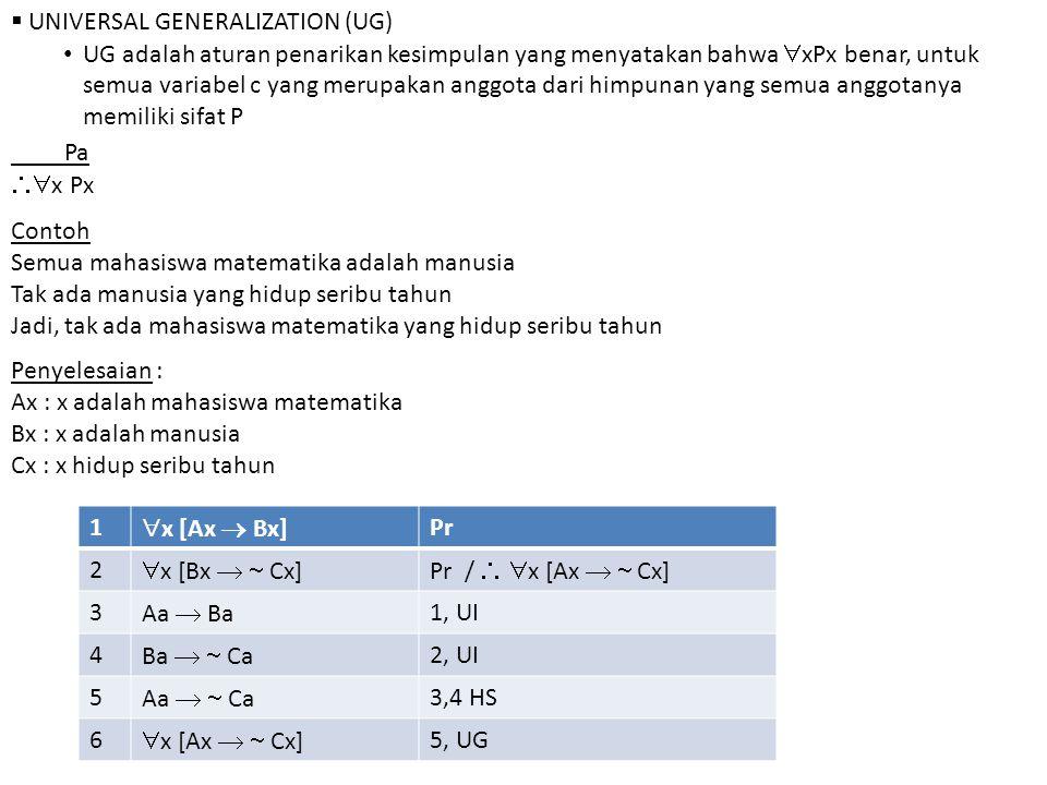  UNIVERSAL GENERALIZATION (UG) UG adalah aturan penarikan kesimpulan yang menyatakan bahwa  xPx benar, untuk semua variabel c yang merupakan anggota dari himpunan yang semua anggotanya memiliki sifat P Pa  x Px Contoh Semua mahasiswa matematika adalah manusia Tak ada manusia yang hidup seribu tahun Jadi, tak ada mahasiswa matematika yang hidup seribu tahun Penyelesaian : Ax : x adalah mahasiswa matematika Bx : x adalah manusia Cx : x hidup seribu tahun 1  x [Ax  Bx] Pr 2  x [Bx   Cx]Pr /   x [Ax   Cx] 3 Aa  Ba 1, UI 4 Ba   Ca 2, UI 5 Aa   Ca 3,4 HS 6  x [Ax   Cx] 5, UG