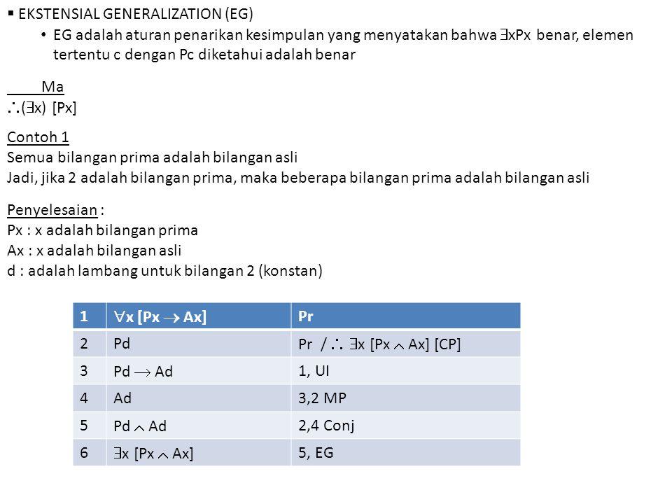  EKSTENSIAL GENERALIZATION (EG) EG adalah aturan penarikan kesimpulan yang menyatakan bahwa  xPx benar, elemen tertentu c dengan Pc diketahui adalah benar Ma  (  x) [Px] Contoh 1 Semua bilangan prima adalah bilangan asli Jadi, jika 2 adalah bilangan prima, maka beberapa bilangan prima adalah bilangan asli Penyelesaian : Px : x adalah bilangan prima Ax : x adalah bilangan asli d : adalah lambang untuk bilangan 2 (konstan) 1  x [Px  Ax] Pr 2Pd Pr /   x [Px  Ax] [CP] 3 Pd  Ad 1, UI 4Ad3,2 MP 5 Pd  Ad 2,4 Conj 6  x [Px  Ax] 5, EG