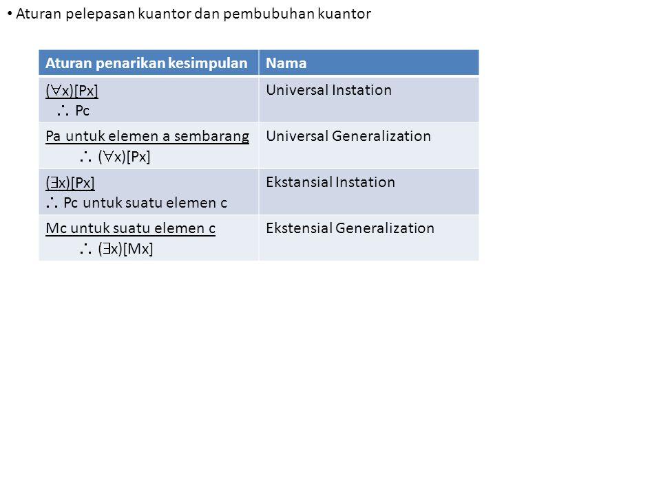 Aturan pelepasan kuantor dan pembubuhan kuantor Aturan penarikan kesimpulanNama (  x)[Px]  Pc Universal Instation Pa untuk elemen a sembarang  (  x)[Px] Universal Generalization (  x)[Px]  Pc untuk suatu elemen c Ekstansial Instation Mc untuk suatu elemen c  (  x)[Mx] Ekstensial Generalization