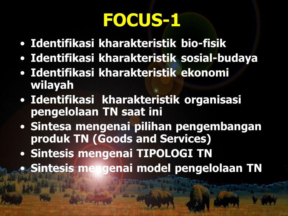 FOCUS-1 Identifikasi kharakteristik bio-fisik Identifikasi kharakteristik sosial-budaya Identifikasi kharakteristik ekonomi wilayah Identifikasi khara