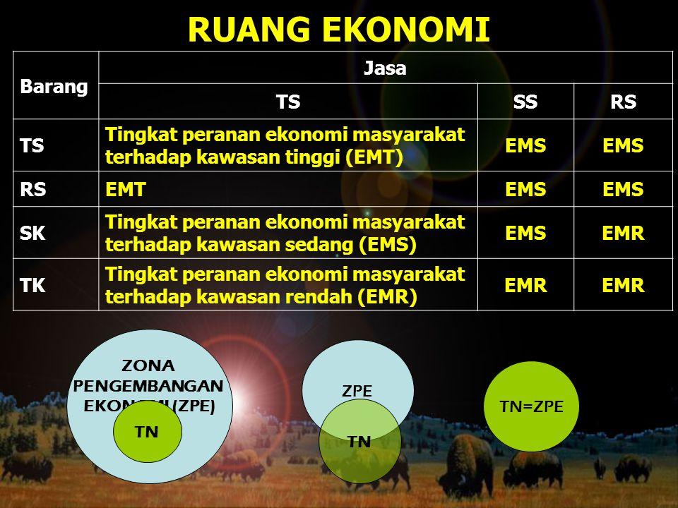 RUANG EKONOMI ZONA PENGEMBANGAN EKONOMI (ZPE) TN TN=ZPE ZPE TN Barang Jasa TSSSRS TS Tingkat peranan ekonomi masyarakat terhadap kawasan tinggi (EMT)