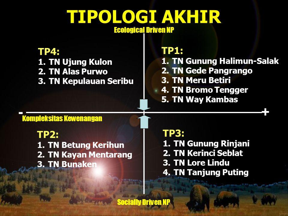 TIPOLOGI AKHIR + - Kompleksitas Kewenangan Ecological Driven NP TP1: 1.TN Gunung Halimun-Salak 2.TN Gede Pangrango 3.TN Meru Betiri 4.TN Bromo Tengger