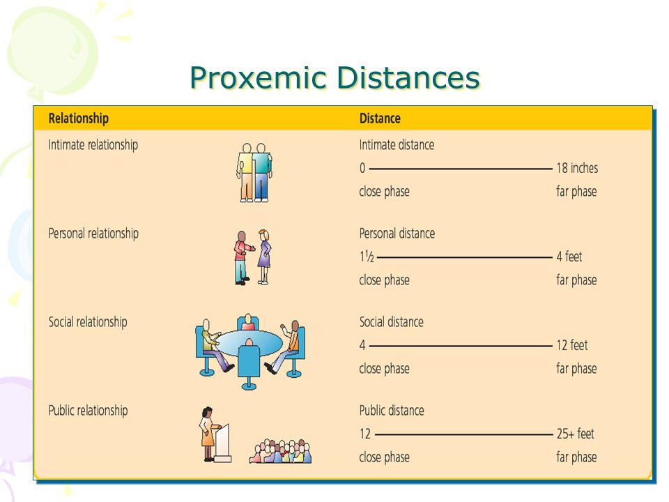 Proxemic Distances