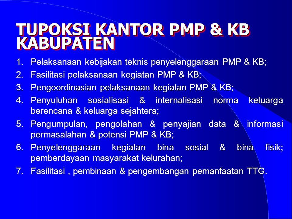 1.Pelaksanaan kebijakan teknis penyelenggaraan PMP & KB; 2.Fasilitasi pelaksanaan kegiatan PMP & KB; 3.Pengoordinasian pelaksanaan kegiatan PMP & KB;
