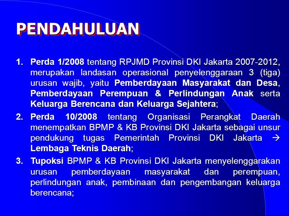 1.Perda 1/2008 tentang RPJMD Provinsi DKI Jakarta 2007-2012, merupakan landasan operasional penyelenggaraan 3 (tiga) urusan wajib, yaitu Pemberdayaan