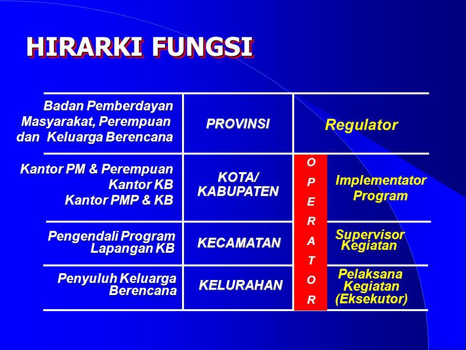PROGRAM PENGENTASAN KEMISKINAN TERPADU (Pilot Project 2009) PROGRAM PENGENTASAN KEMISKINAN TERPADU (Pilot Project 2009) Jak- Pus (Kel.