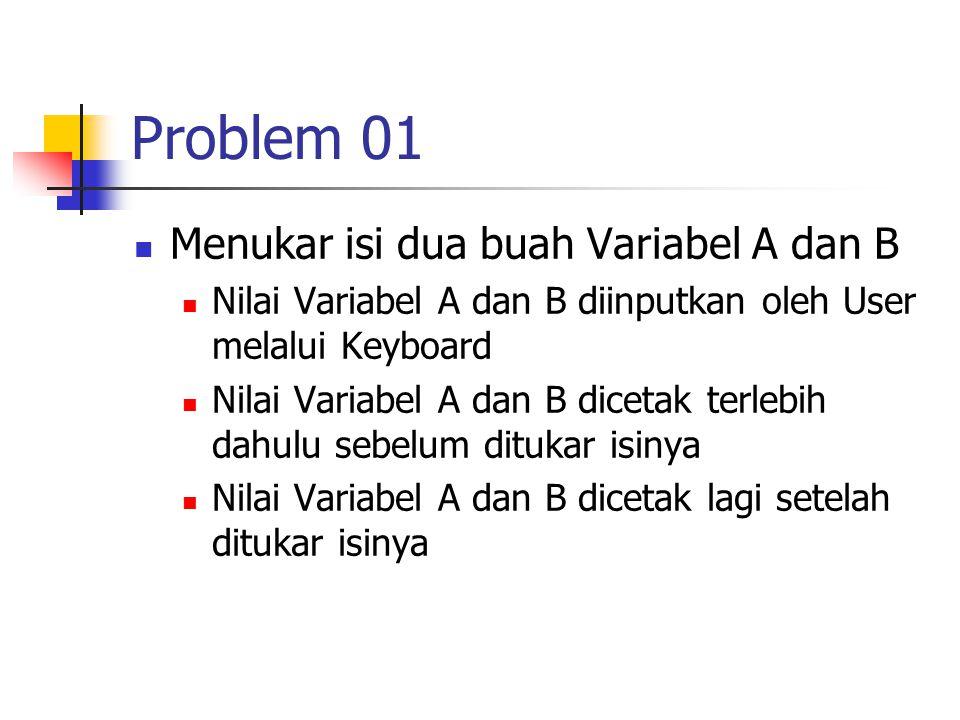 Problem 01 Menukar isi dua buah Variabel A dan B Nilai Variabel A dan B diinputkan oleh User melalui Keyboard Nilai Variabel A dan B dicetak terlebih dahulu sebelum ditukar isinya Nilai Variabel A dan B dicetak lagi setelah ditukar isinya