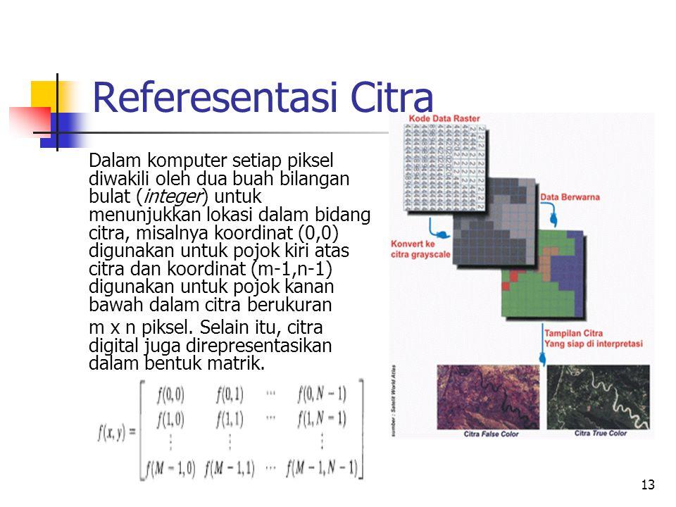 13 Referesentasi Citra Dalam komputer setiap piksel diwakili oleh dua buah bilangan bulat (integer) untuk menunjukkan lokasi dalam bidang citra, misal