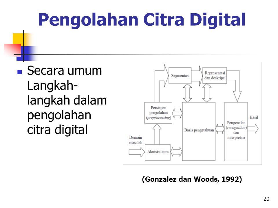 Pengolahan Citra Digital Secara umum Langkah- langkah dalam pengolahan citra digital 20 (Gonzalez dan Woods, 1992)