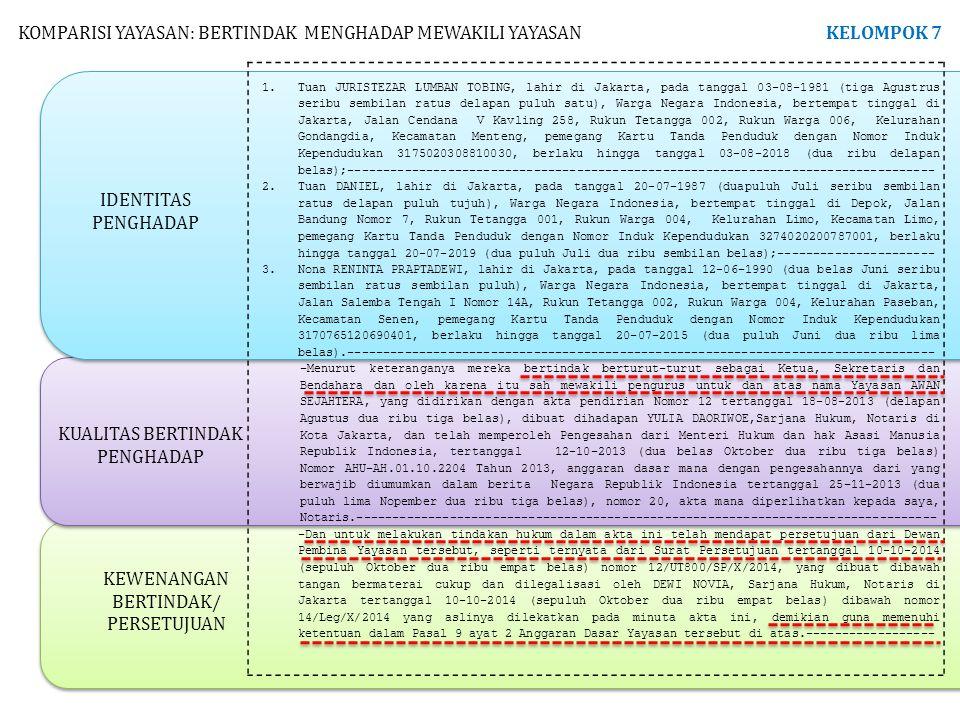 1. 2. 3. Tuan JURISTEZAR LUMBAN TOBING, lahir di Jakarta, pada tanggal 03-08-1981 (tiga Agustrus seribu sembilan ratus delapan puluh satu), Warga Nega