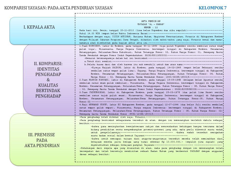 I. KEPALA AKTA II. KOMPARISI: IDENTITAS PENGHADAP & KUALITAS BERTINDAK PENGHADAP III. PREMISSE PADA AKTA PENDIRIAN KOMPARISI YAYASAN: PADA AKTA PENDIR