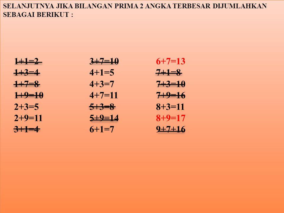 SELANJUTNYA JIKA BILANGAN PRIMA 2 ANGKA TERBESAR DIJUMLAHKAN SEBAGAI BERIKUT : 1+1=2 1+3=4 1+7=8 1+9=10 2+3=5 2+9=11 3+1=4 3+7=10 4+1=5 4+3=7 4+7=11 5