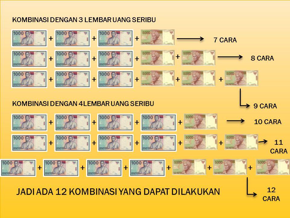 KOMBINASI DENGAN 3 LEMBAR UANG SERIBU ++ + +++++++ KOMBINASI DENGAN 4LEMBAR UANG SERIBU ++++++++++++++ JADI ADA 12 KOMBINASI YANG DAPAT DILAKUKAN + 7