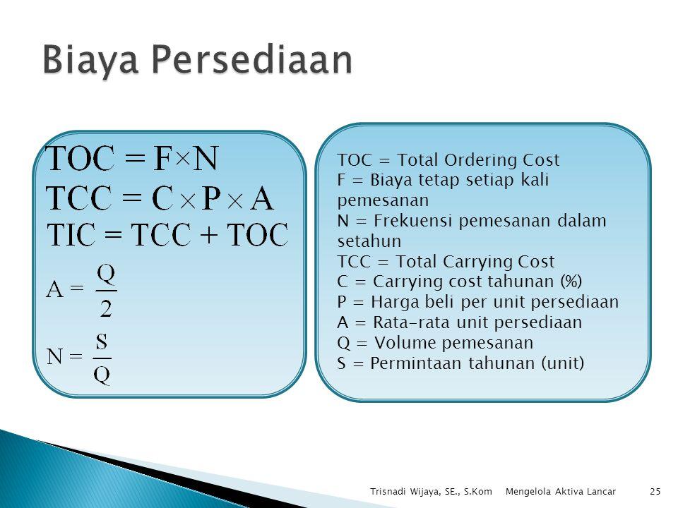 Trisnadi Wijaya, SE., S.Kom25 TOC = Total Ordering Cost F = Biaya tetap setiap kali pemesanan N = Frekuensi pemesanan dalam setahun TCC = Total Carryi