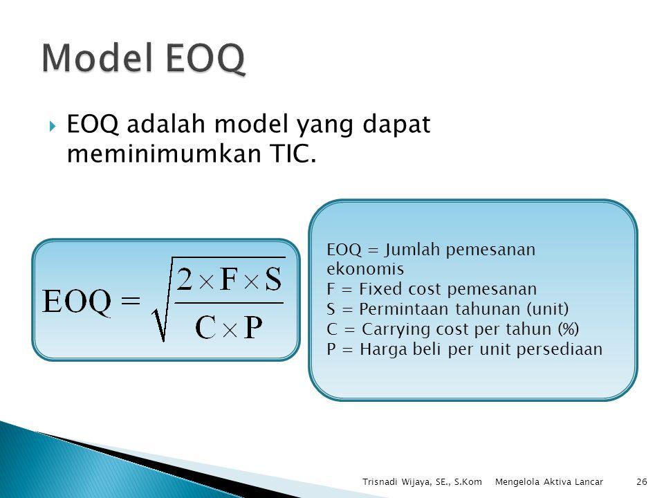  EOQ adalah model yang dapat meminimumkan TIC. Trisnadi Wijaya, SE., S.Kom26 EOQ = Jumlah pemesanan ekonomis F = Fixed cost pemesanan S = Permintaan