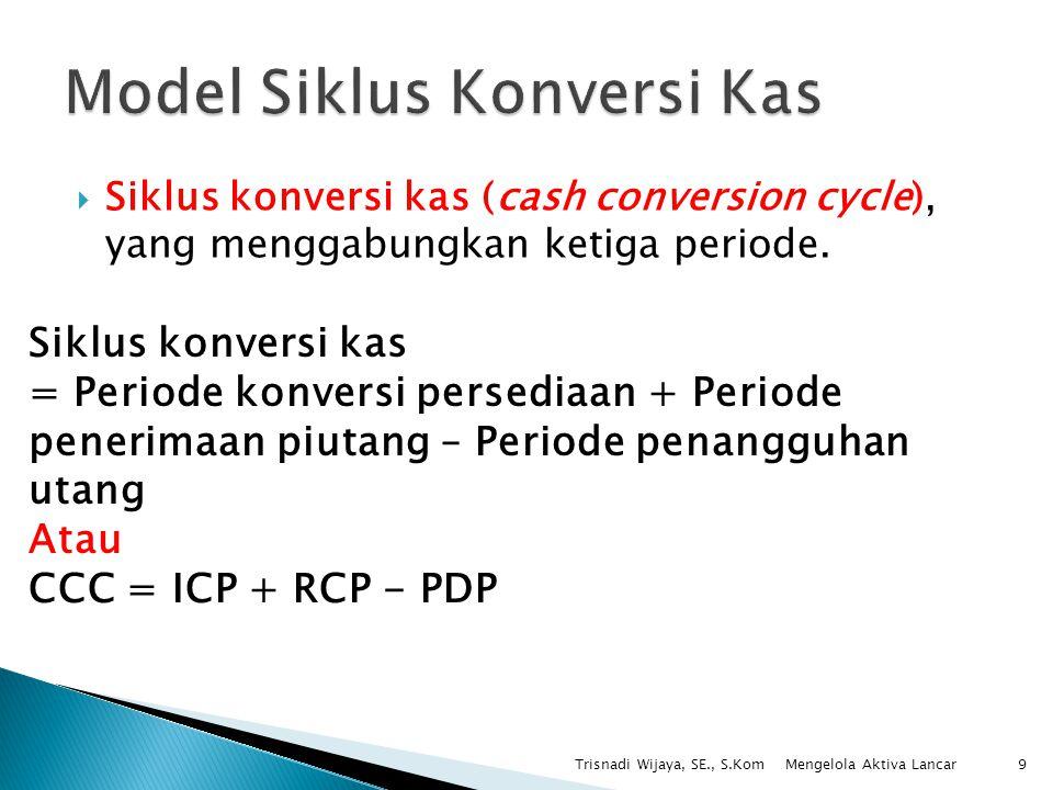  Siklus konversi kas (cash conversion cycle), yang menggabungkan ketiga periode. Trisnadi Wijaya, SE., S.Kom9 Siklus konversi kas = Periode konversi