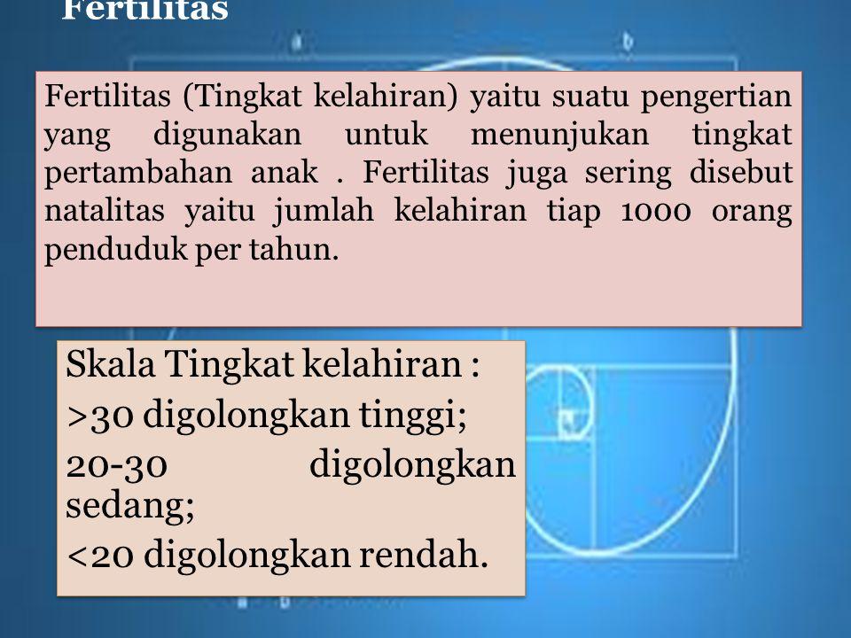 Fertilitas Fertilitas (Tingkat kelahiran) yaitu suatu pengertian yang digunakan untuk menunjukan tingkat pertambahan anak. Fertilitas juga sering dise