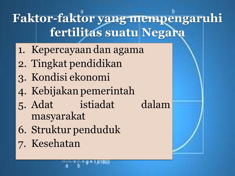 Faktor-faktor yang mempengaruhi fertilitas suatu Negara 1.Kepercayaan dan agama 2.Tingkat pendidikan 3.Kondisi ekonomi 4.Kebijakan pemerintah 5.Adat i