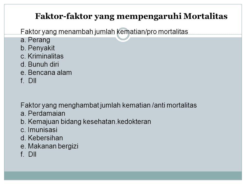 Faktor-faktor yang mempengaruhi Mortalitas Faktor yang menambah jumlah kematian/pro mortalitas a. Perang b. Penyakit c. Kriminalitas d. Bunuh diri e.