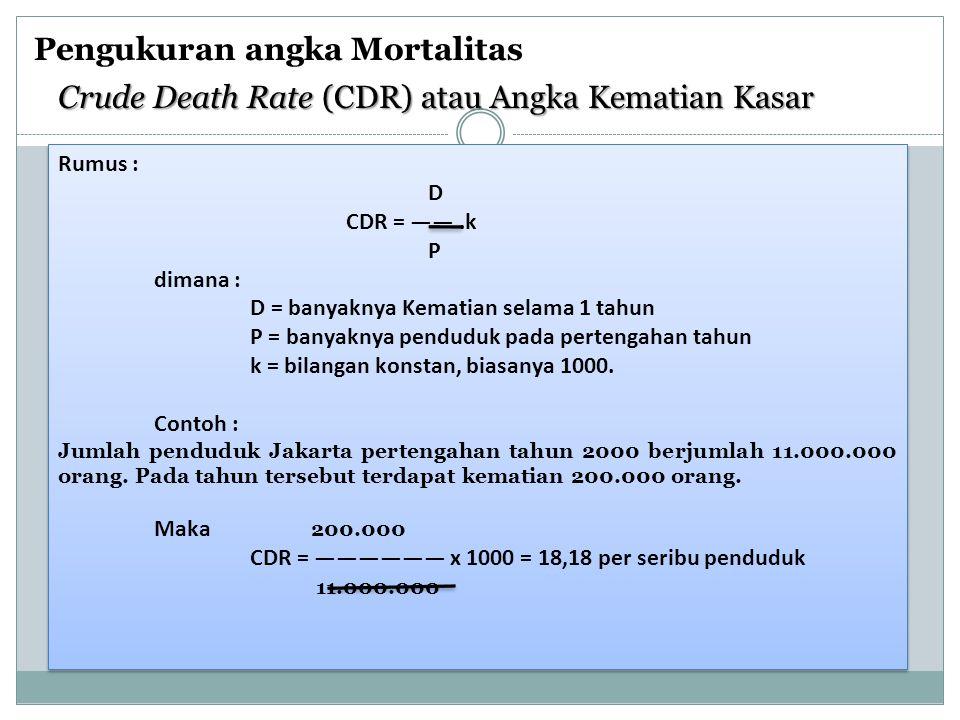 Rumus : D CDR = ——.k P dimana : D = banyaknya Kematian selama 1 tahun P = banyaknya penduduk pada pertengahan tahun k = bilangan konstan, biasanya 100