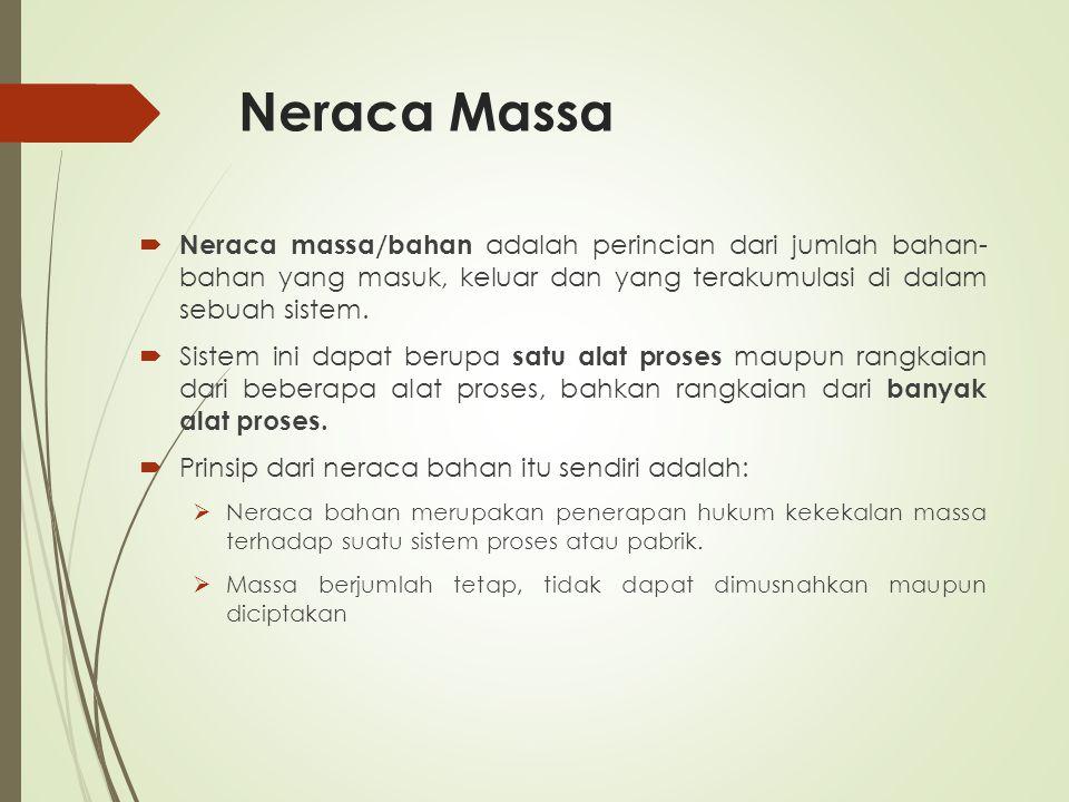 Neraca Massa  Neraca massa/bahan adalah perincian dari jumlah bahan- bahan yang masuk, keluar dan yang terakumulasi di dalam sebuah sistem.  Sistem