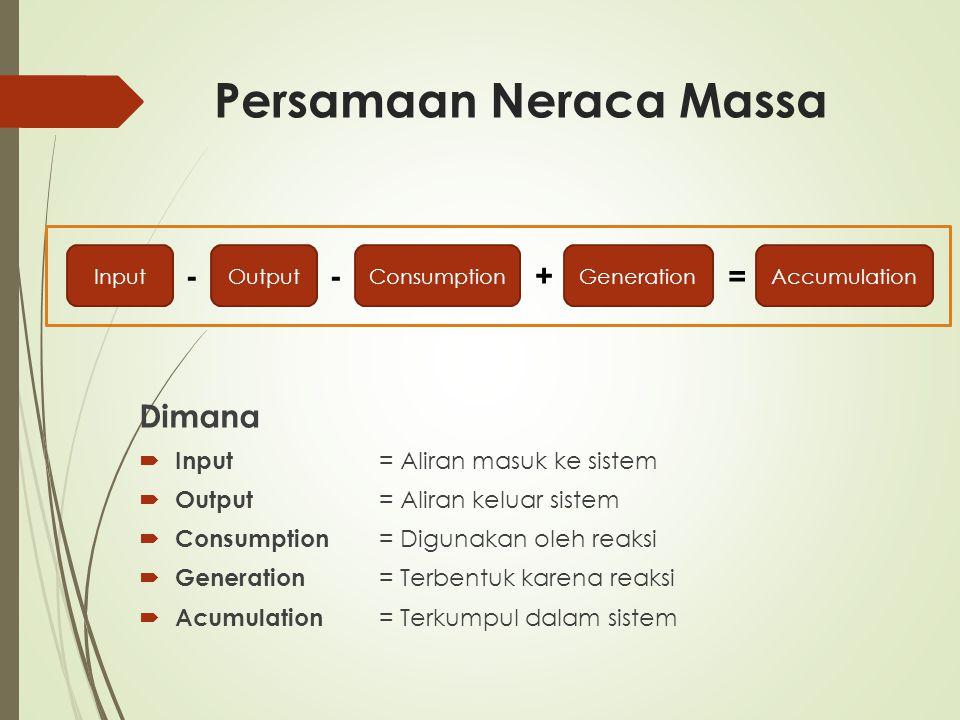 Persamaan Neraca Massa InputGenerationConsumptionAccumulationOutput +-- = Dimana  Input = Aliran masuk ke sistem  Output = Aliran keluar sistem  Co