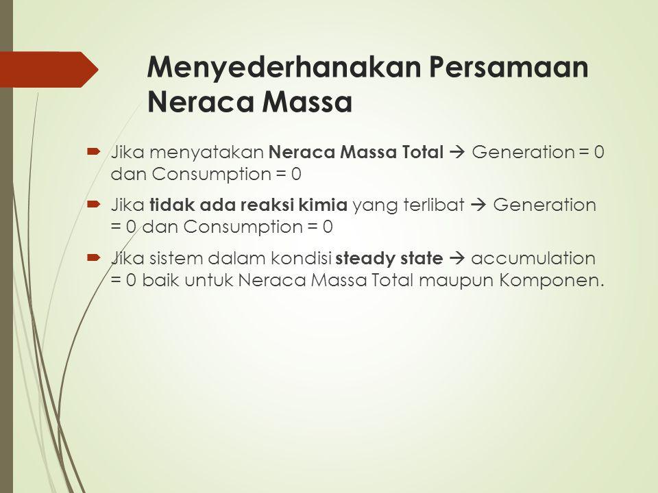 Menyederhanakan Persamaan Neraca Massa  Jika menyatakan Neraca Massa Total  Generation = 0 dan Consumption = 0  Jika tidak ada reaksi kimia yang te