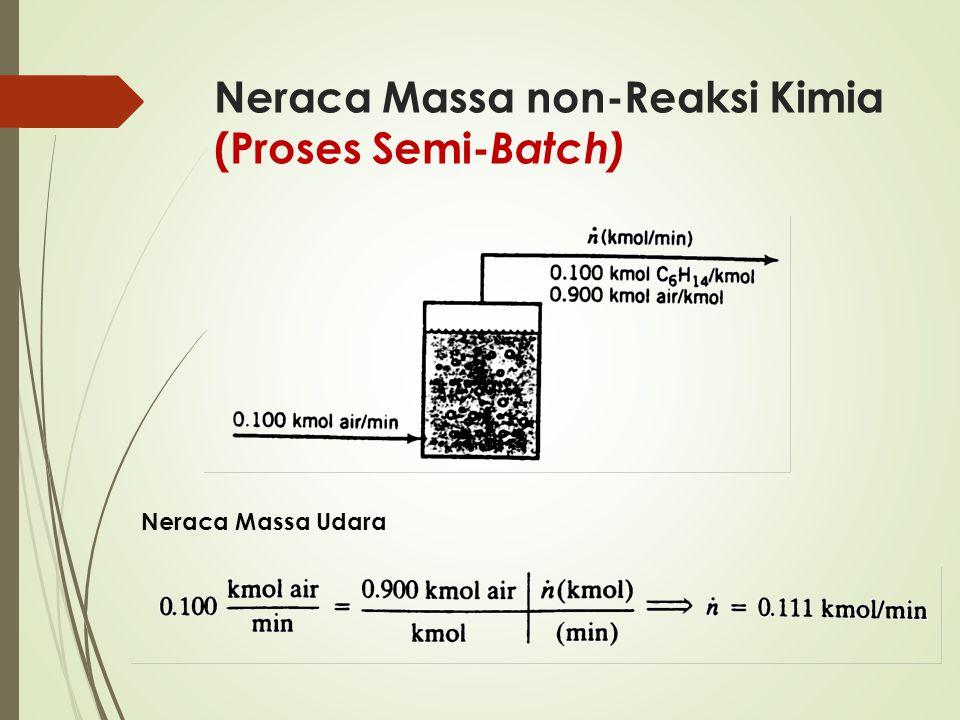 Neraca Massa non-Reaksi Kimia (Proses Semi- Batch) Neraca Massa Udara