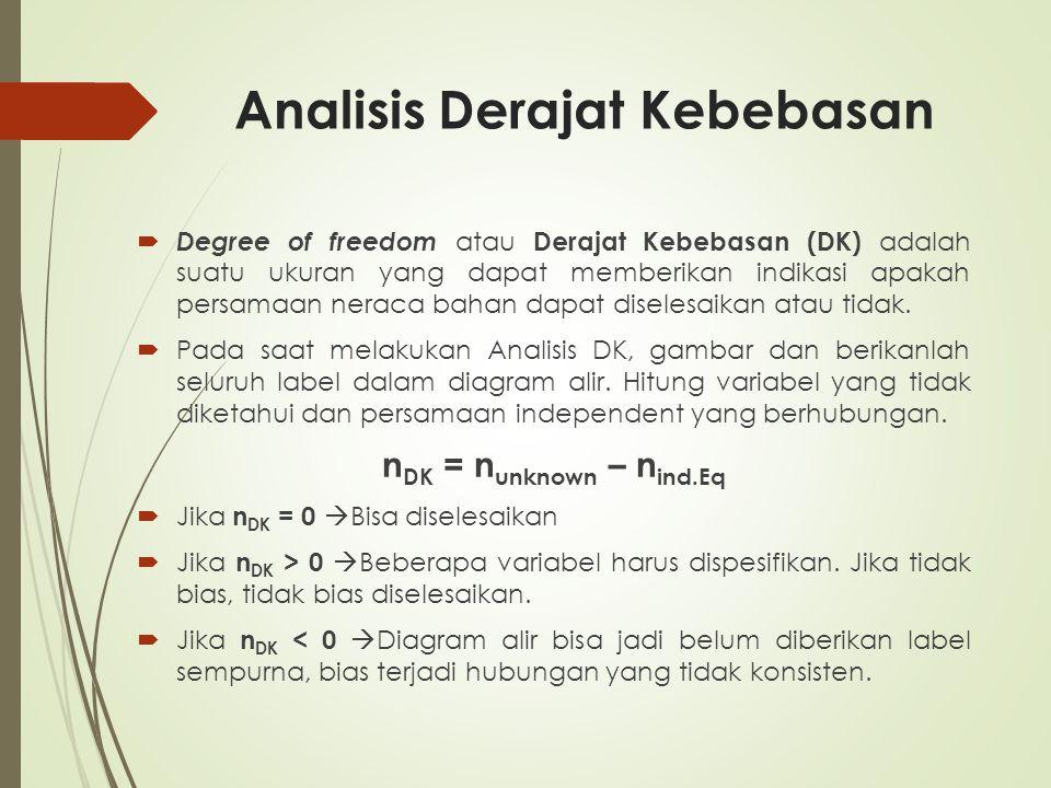 Analisis Derajat Kebebasan  Degree of freedom atau Derajat Kebebasan (DK) adalah suatu ukuran yang dapat memberikan indikasi apakah persamaan neraca