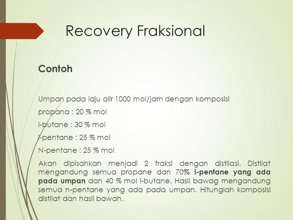 Recovery Fraksional Contoh Umpan pada laju alir 1000 mol/jam dengan komposisi propana : 20 % mol i-butane : 30 % mol i-pentane : 25 % mol N-pentane :