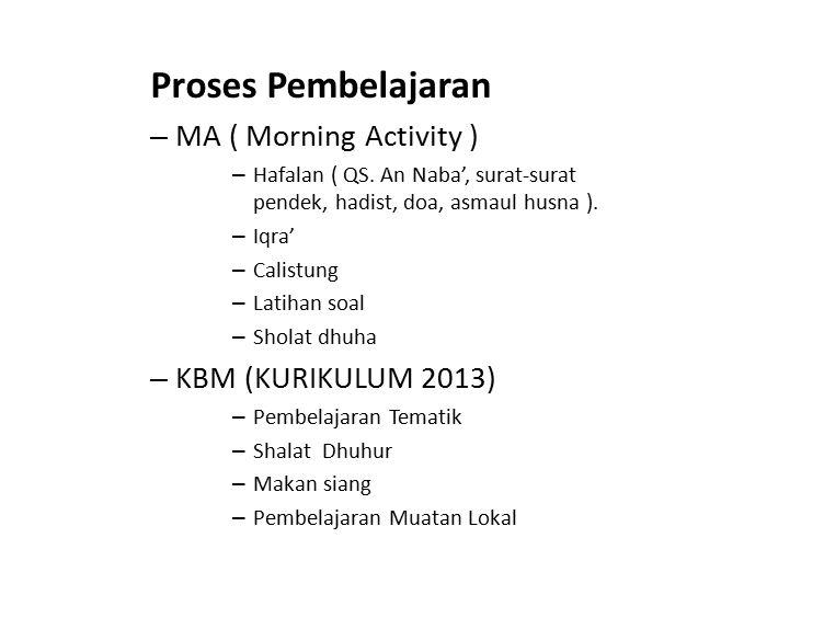 Proses Pembelajaran – MA ( Morning Activity ) – Hafalan ( QS. An Naba', surat-surat pendek, hadist, doa, asmaul husna ). – Iqra' – Calistung – Latihan
