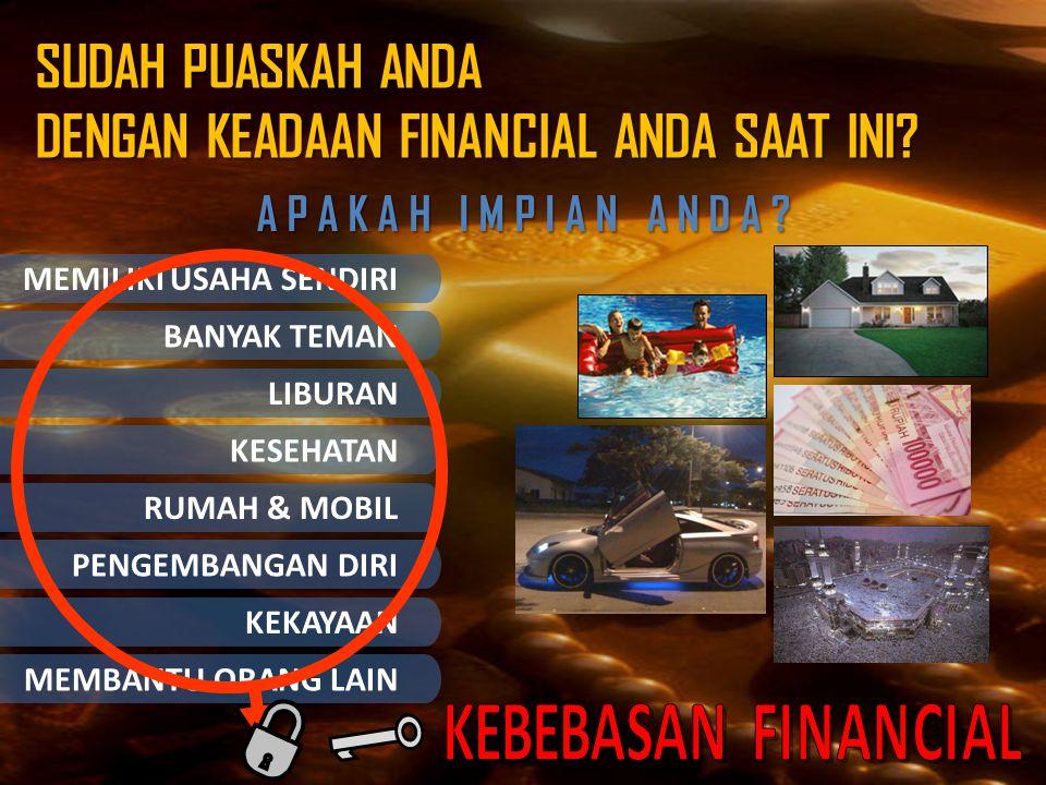 SUDAH PUASKAH ANDA DENGAN KEADAAN FINANCIAL ANDA SAAT INI.