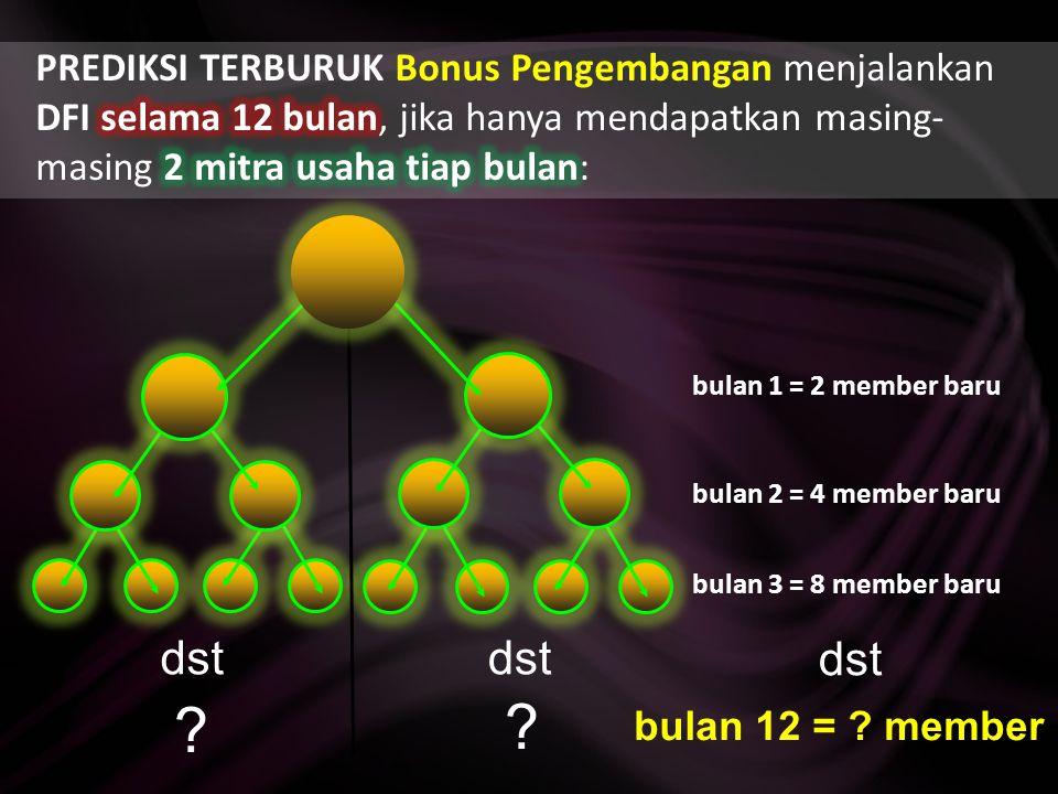 potensi perhari per hak usaha dari Bonus Pengembangan: Rp.270.000,- cash dan 90.000 deposit pulsa / hari / HU Anda AB CDE GFH Bonus Penjualan Langsung