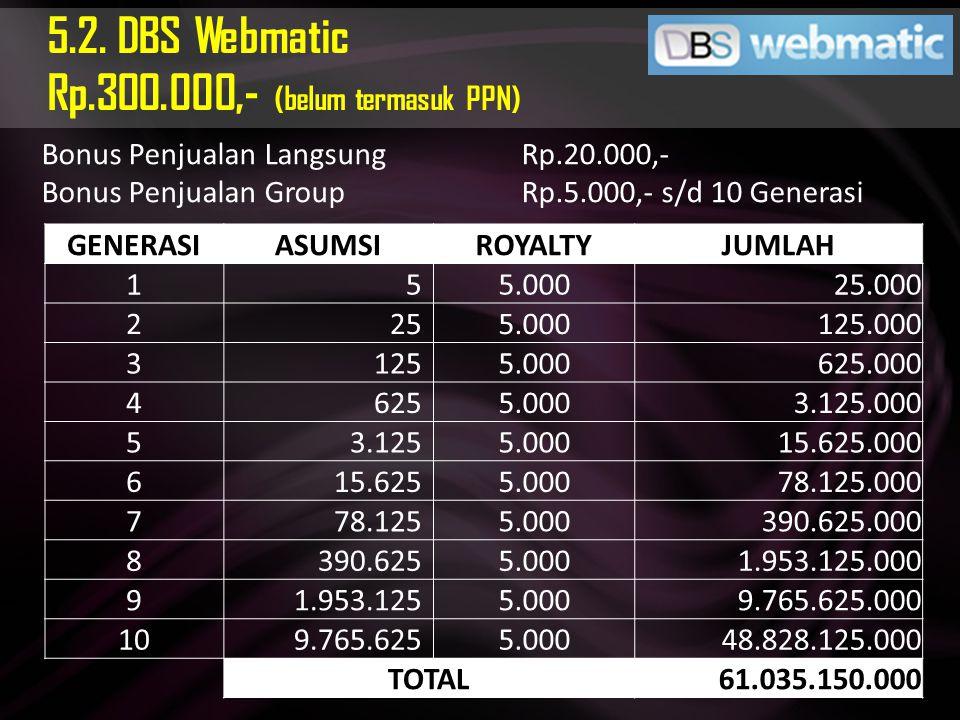 Generasi Jmlh Agen Royalty transaksi / bln Bonus / bln (Rp) 1510,-10500,- 22510,-102.500,- 312510,-1012.500,- 462510,-1062.500,- 53.12510,-10312.500,-
