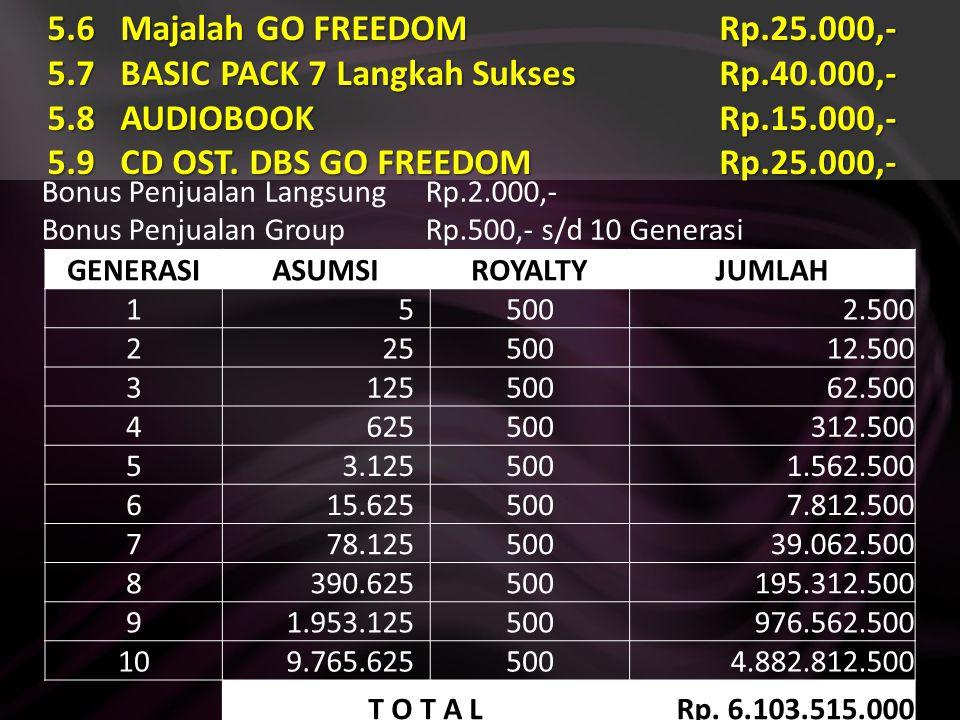 5.3 Syifanoni, 5.4 Habbazzaitun & 5.5 SuperLeader Rp.90.000,- (belum termasuk PPN) Bonus Penjualan Langsung Rp.5.000,- Bonus Penjualan Group Rp.2.000,