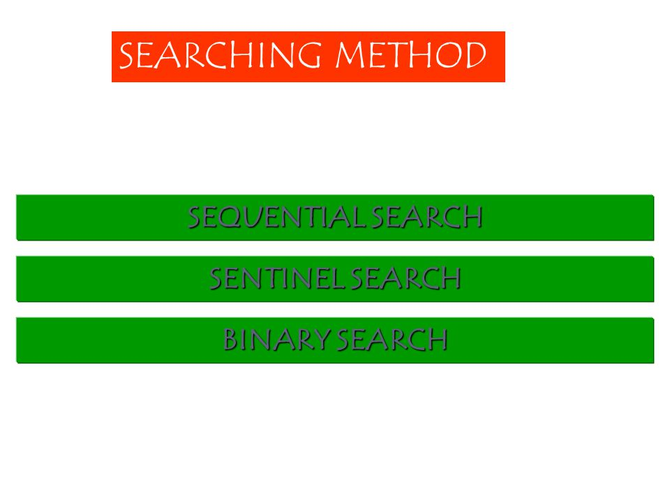 BINARY SEARCH BINARY SEARCH SEQUENTIAL SEARCH SEQUENTIAL SEARCH SENTINEL SEARCH SENTINEL SEARCH SEARCHING METHOD