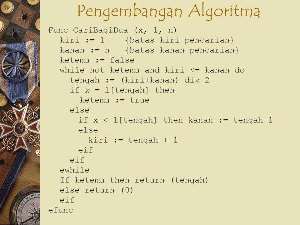 Pengembangan Algoritma Func CariBagiDua (x, l, n) kiri := 1 {batas kiri pencarian} kanan := n {batas kanan pencarian} ketemu := false while not ketemu and kiri <= kanan do tengah := (kiri+kanan) div 2 if x = l[tengah] then ketemu := true else if x < l[tengah] then kanan := tengah-1 else kiri := tengah + 1 eif ewhile If ketemu then return (tengah) else return (0) eif efunc