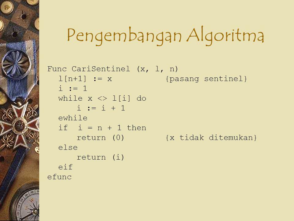 Sentinel Search Procedure Sentsearch( L[], X, N, IX) Var I : int; Begin L[N+1] := X; L[N+1] := X; I:=1 I:=1 While (L[I] <> X) do While (L[I] <> X) do I := I + 1; If (I < N+1) then IX := I If (I < N+1) then IX := I else IX := 0; else IX := 0;End; Simulation